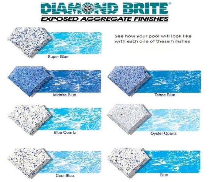 Diamond Brite Aqua Pools Construction
